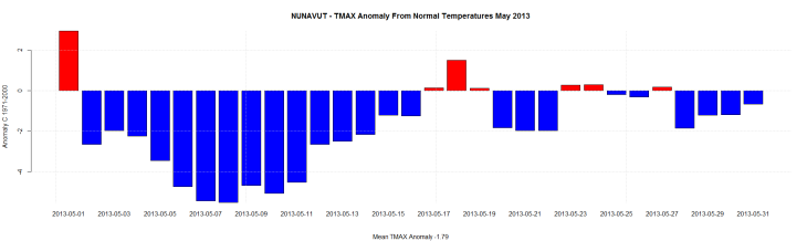 NUNAVUT - TMAX Anomaly From Normal Temperatures May 2013