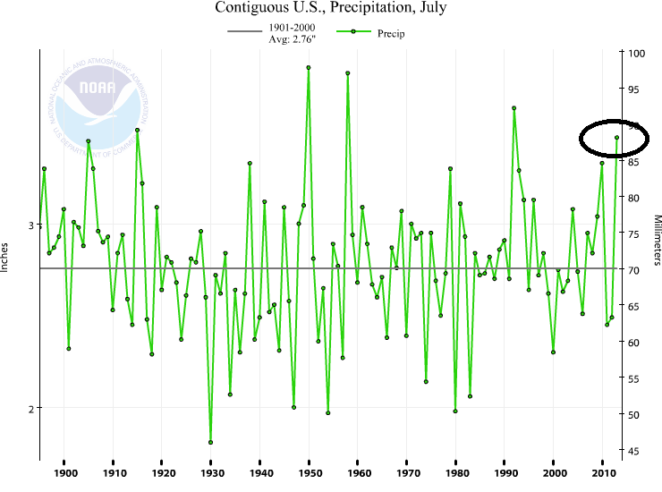 NOAA_July_2013_USA_Precipitation