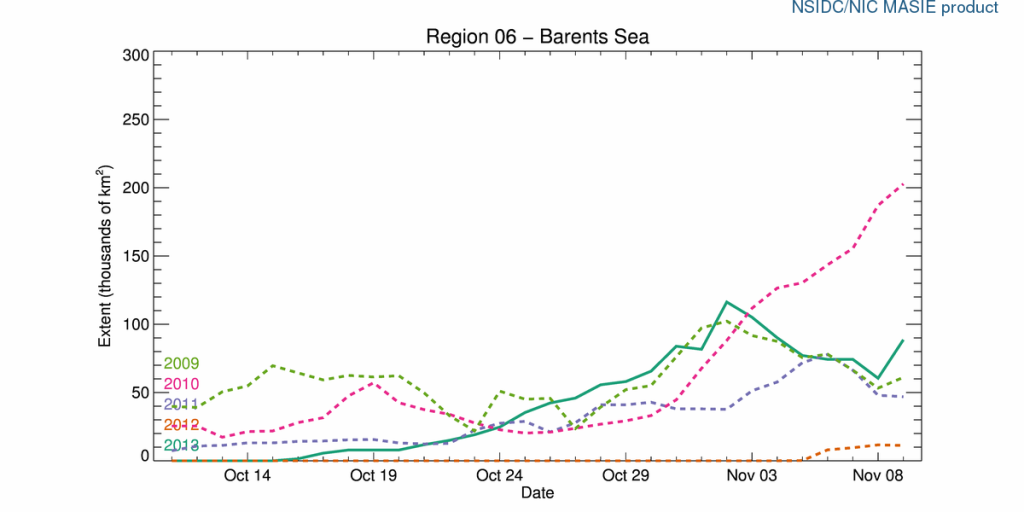 r06_Barents_Sea_ts_Nov_10_2013