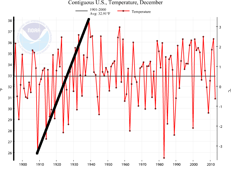 NOAA_DEC_2013_GrapH_12F