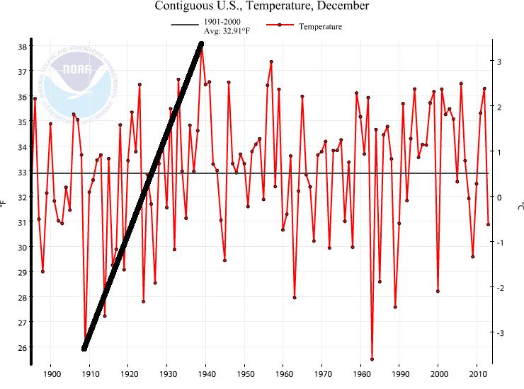 NOAA_DEC_2013_GrapH_12F