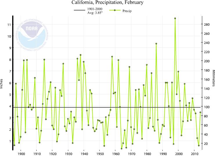 NOAA_Feb_2014_California_Rainfall