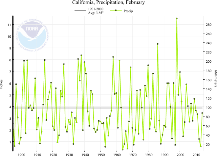 NOAA_Feb_2014_California_Rainfall