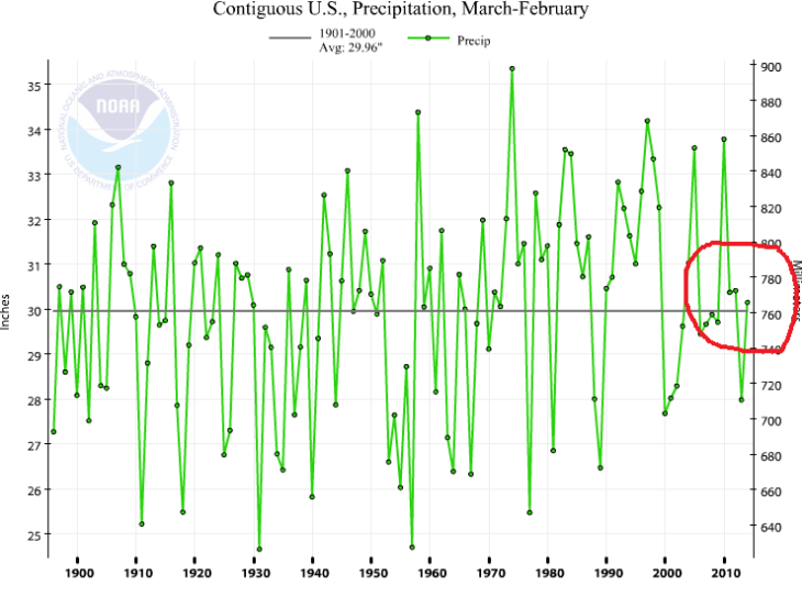 NOAA_Feb_2014_Precipitation_12 Months