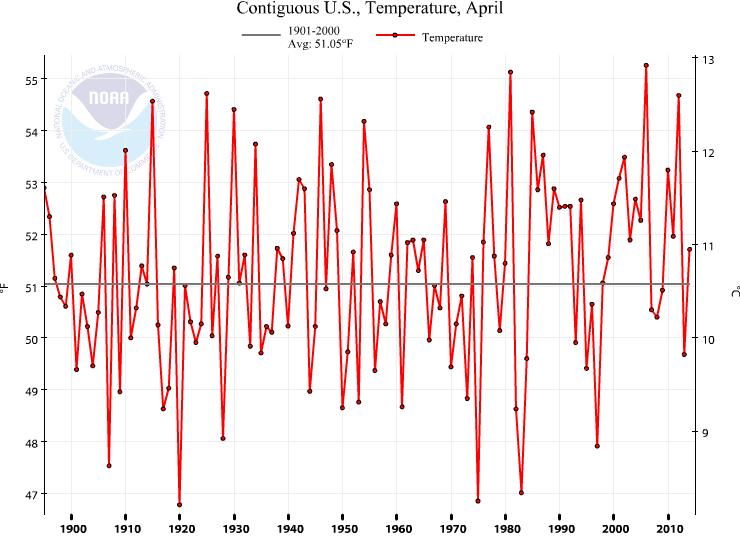 NOAA_Apr_2014_Lower_48