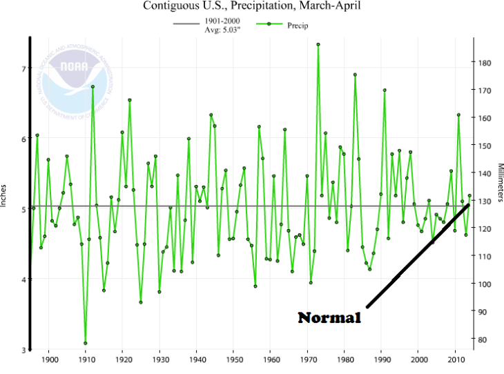NOAA_Mar_Apr_2014_Precipitation