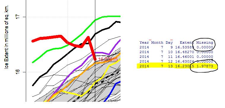 2014_July_14_Antarctica_Sensor_Error