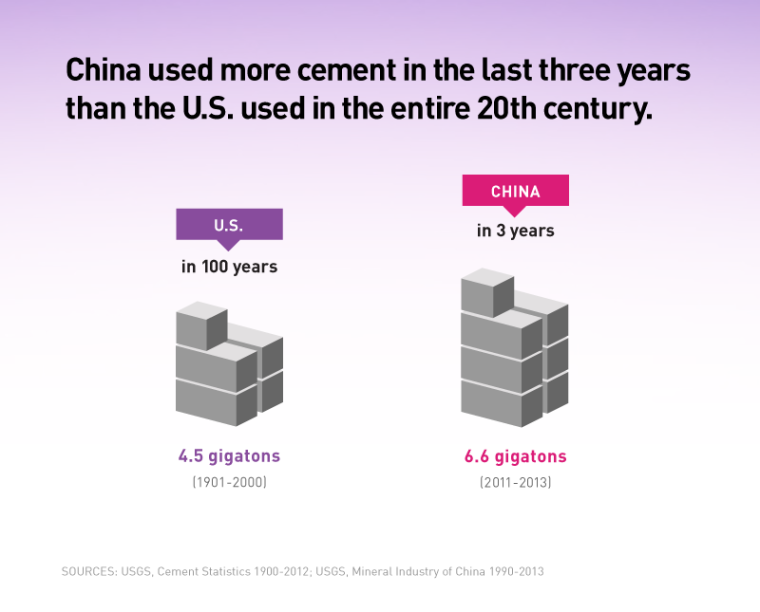 making-the-modern-world-cement-A_800_v2