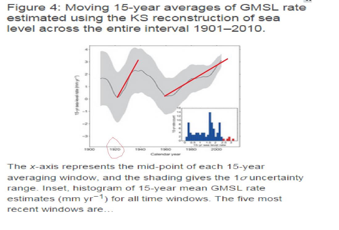 Probabilistic_Sea_Level