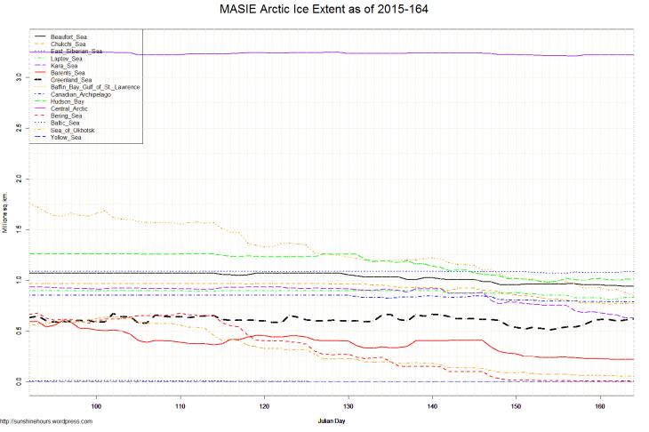MASIE Arctic Ice Extent as of 2015-164
