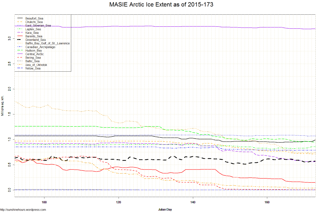 MASIE Arctic Ice Extent as of 2015-173