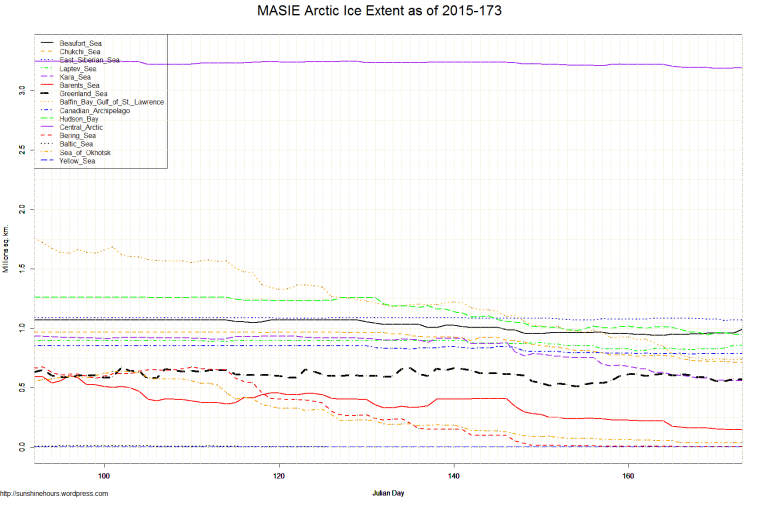 MASIE Arctic Ice Extent as of 2015-173