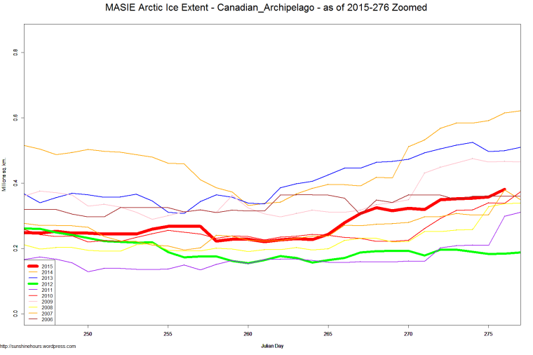 MASIE Arctic Ice Extent - Canadian_Archipelago - as of 2015-276 Zoomed