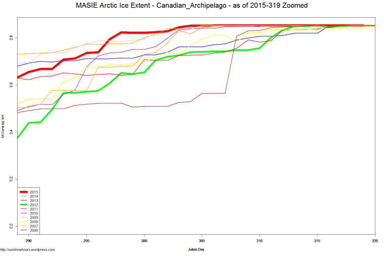 MASIE Arctic Ice Extent - Canadian_Archipelago - as of 2015-319 Zoomed