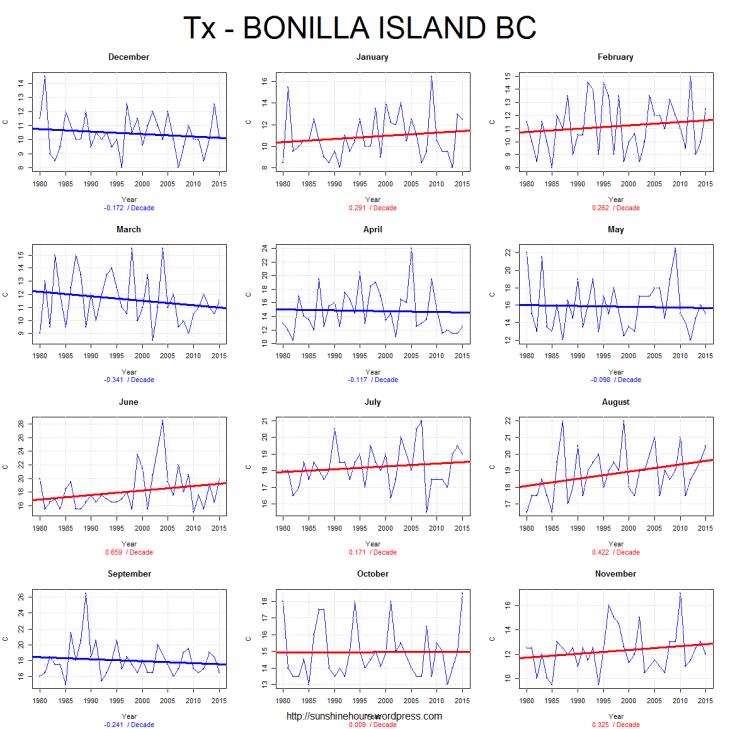 Tx - BONILLA ISLAND BC