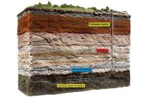 54ca55cf14c93_-_fracking-myths-01-0911-xln-73259275