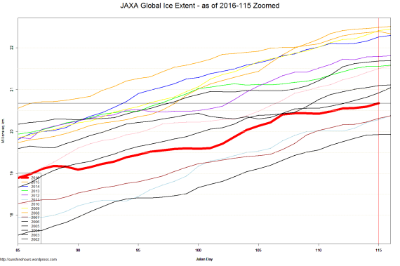 JAXA Global Ice Extent - as of 2016-115 Zoomed