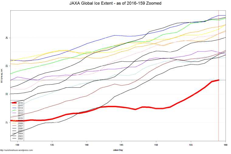 JAXA Global Ice Extent - as of 2016-159 Zoomed