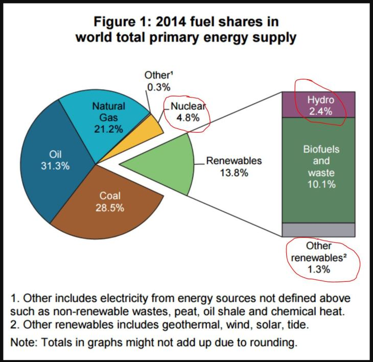 Geothermal Energy Graph 2017