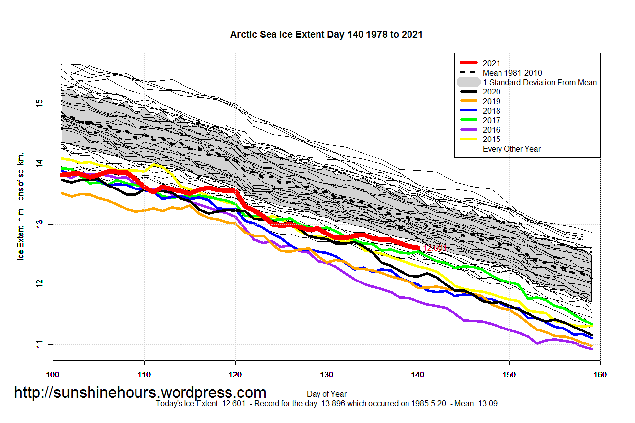 Arctic_Sea_Ice_Extent_Zoomed_2021_Day_140_1981-2010