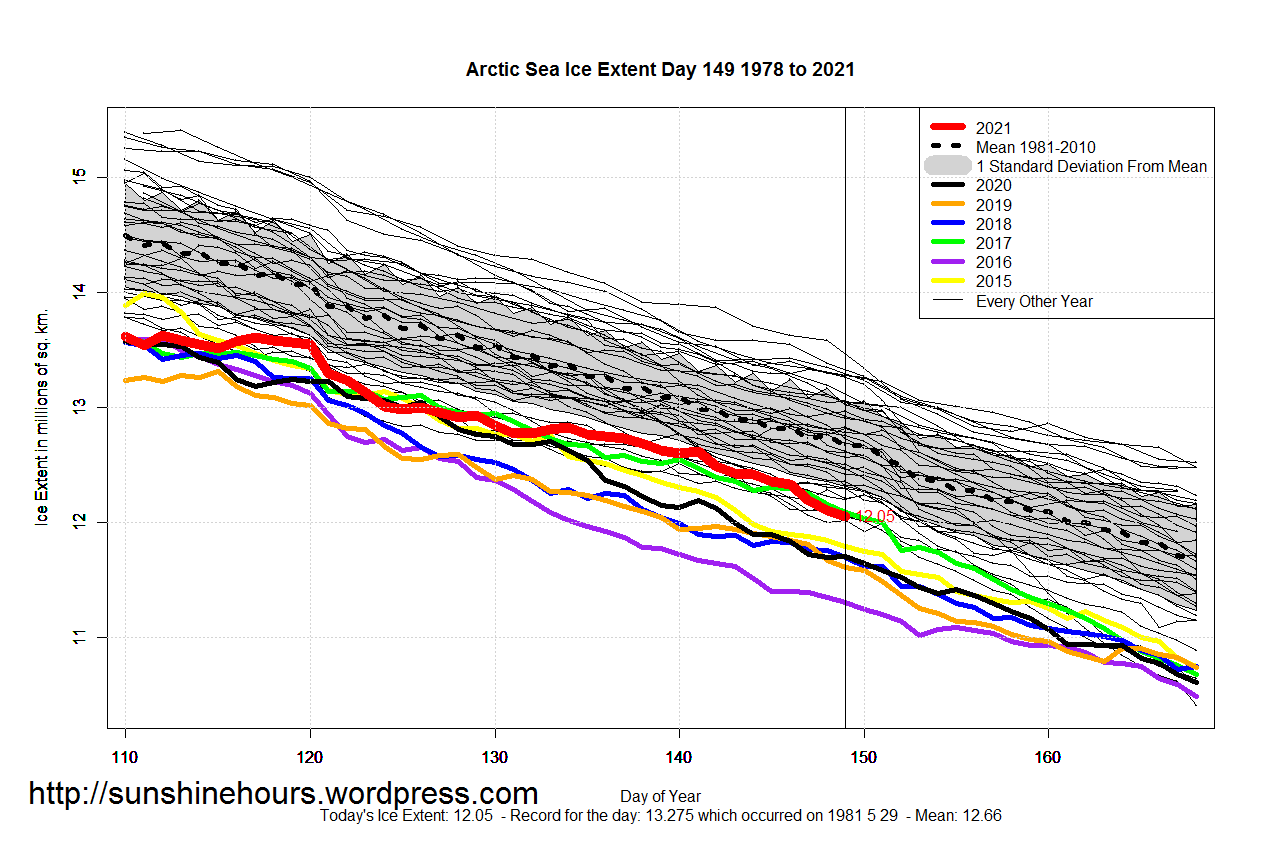 Arctic_Sea_Ice_Extent_Zoomed_2021_Day_149_1981-2010