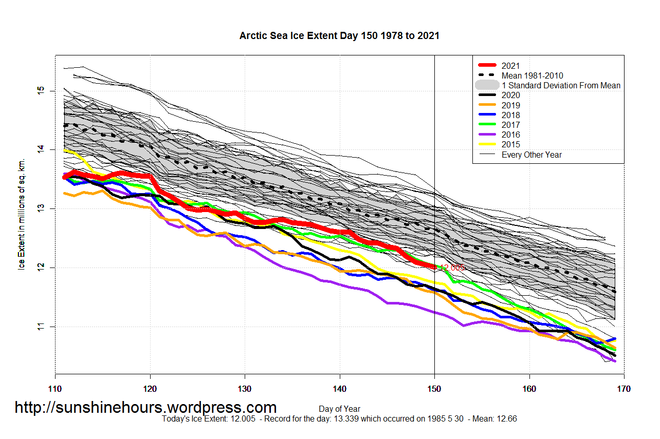Arctic_Sea_Ice_Extent_Zoomed_2021_Day_150_1981-2010