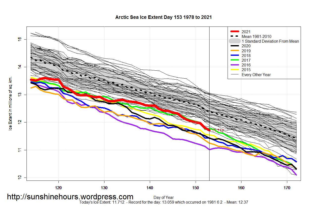 Arctic_Sea_Ice_Extent_Zoomed_2021_Day_153_1981-2010