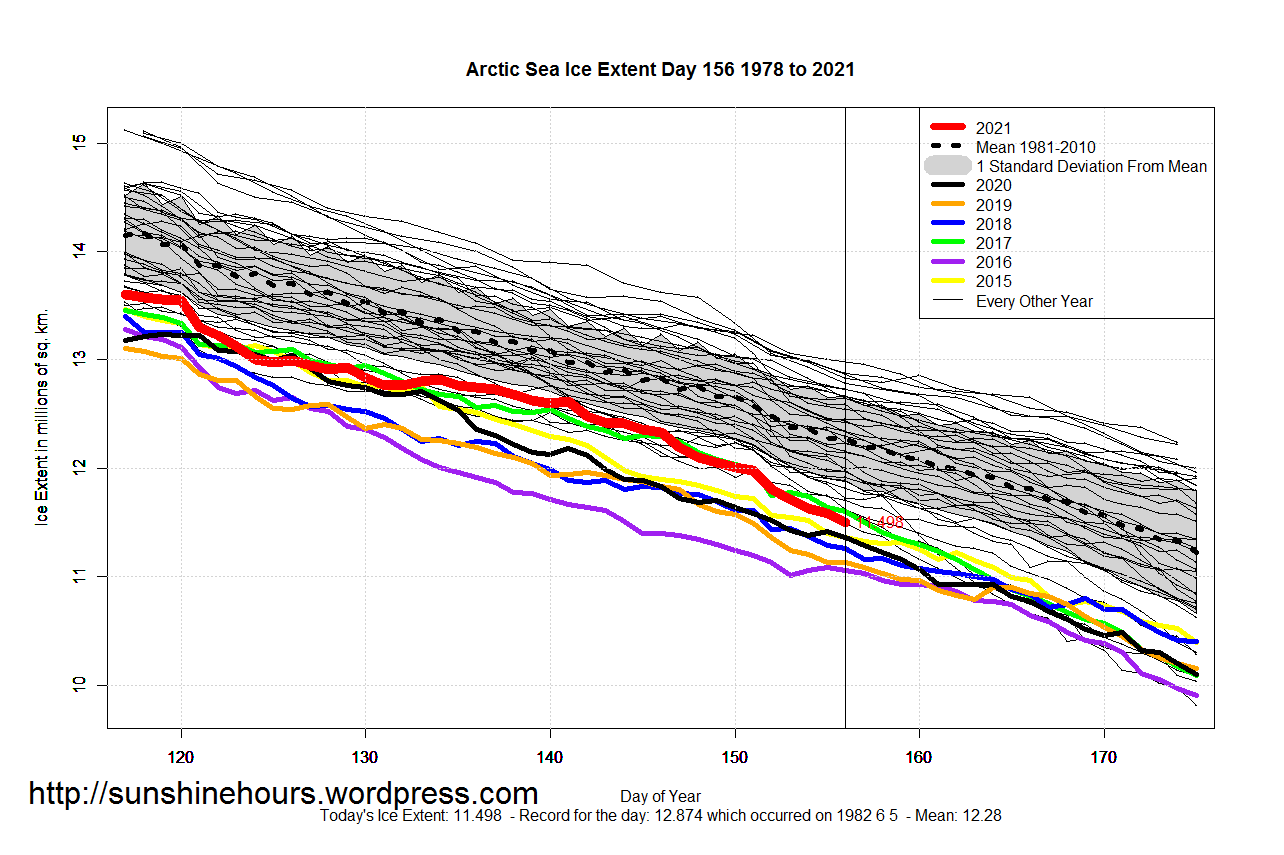 Arctic_Sea_Ice_Extent_Zoomed_2021_Day_156_1981-2010