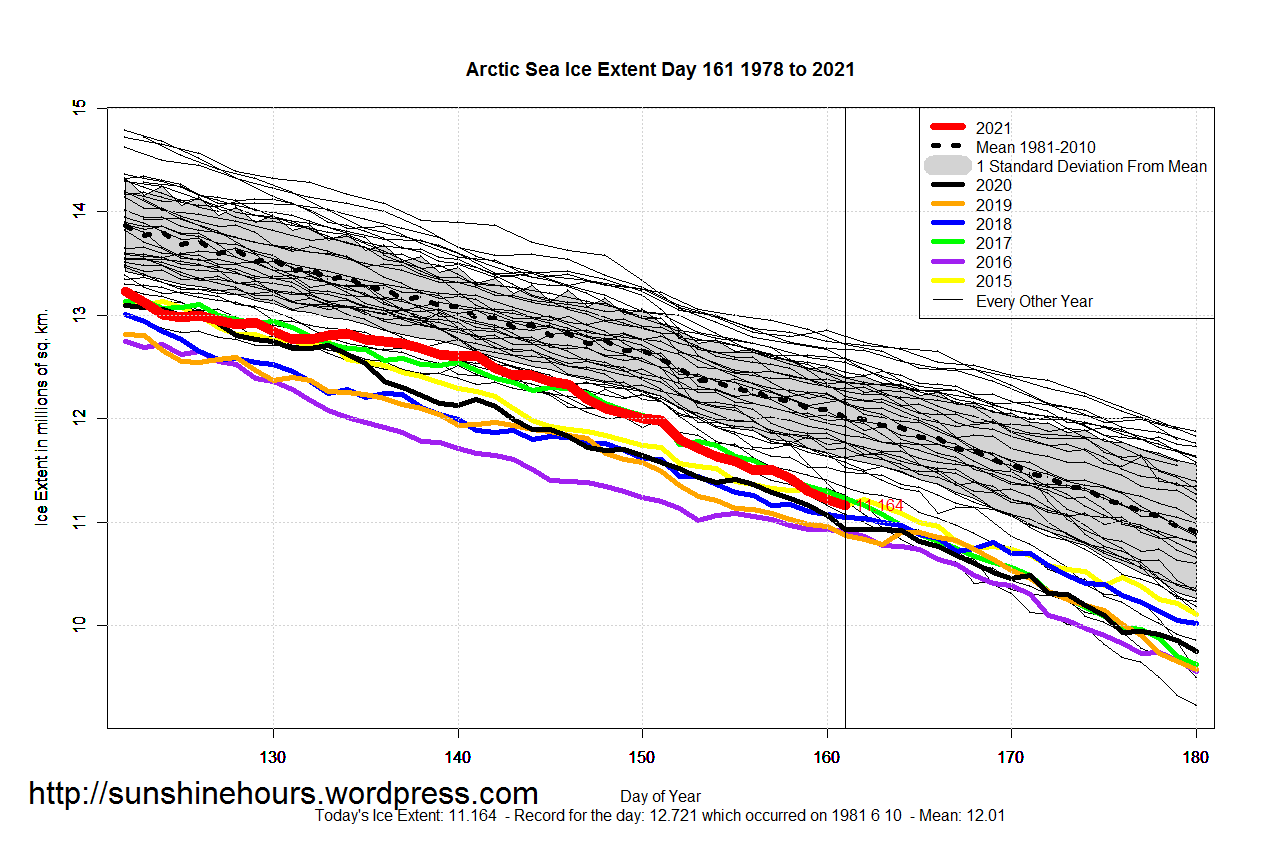 Arctic_Sea_Ice_Extent_Zoomed_2021_Day_161_1981-2010