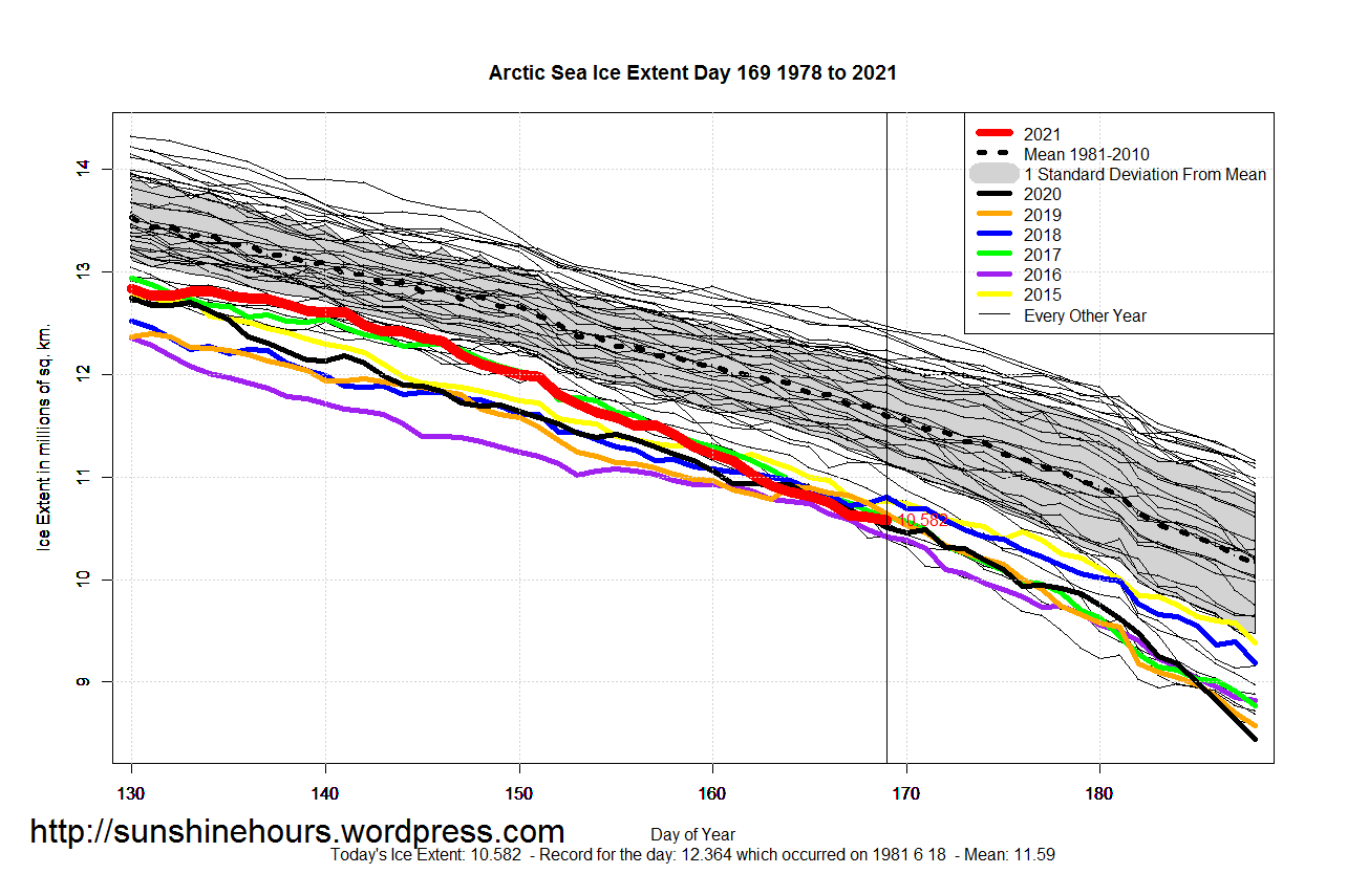 Arctic_Sea_Ice_Extent_Zoomed_2021_Day_169_1981-2010