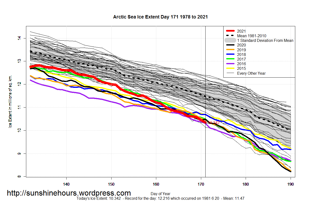Arctic_Sea_Ice_Extent_Zoomed_2021_Day_171_1981-2010
