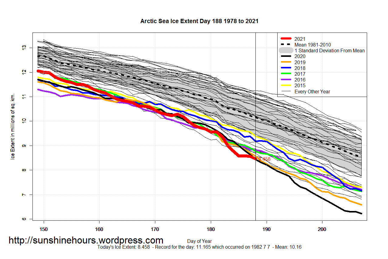 Arctic_Sea_Ice_Extent_Zoomed_2021_Day_188_1981-2010