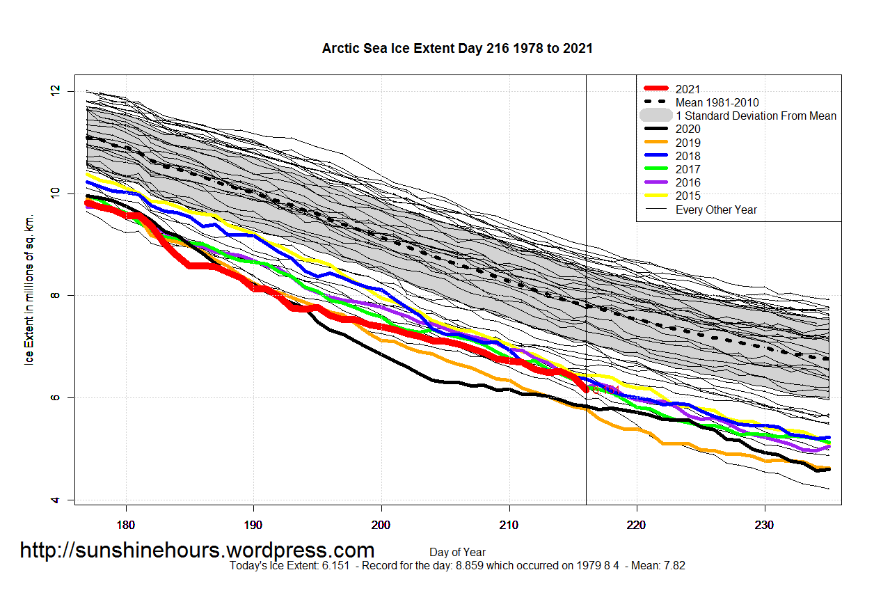 Arctic_Sea_Ice_Extent_Zoomed_2021_Day_216_1981-2010
