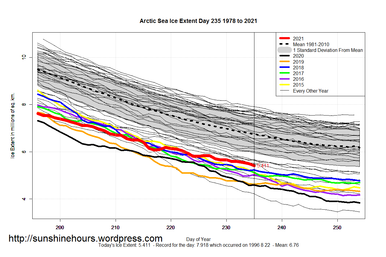 Arctic_Sea_Ice_Extent_Zoomed_2021_Day_235_1981-2010