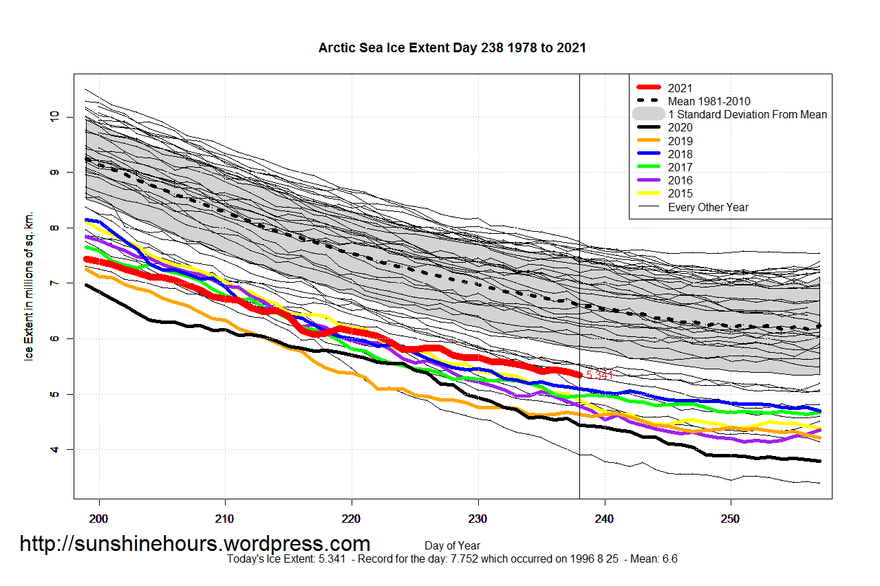 Arctic_Sea_Ice_Extent_Zoomed_2021_Day_238_1981-2010