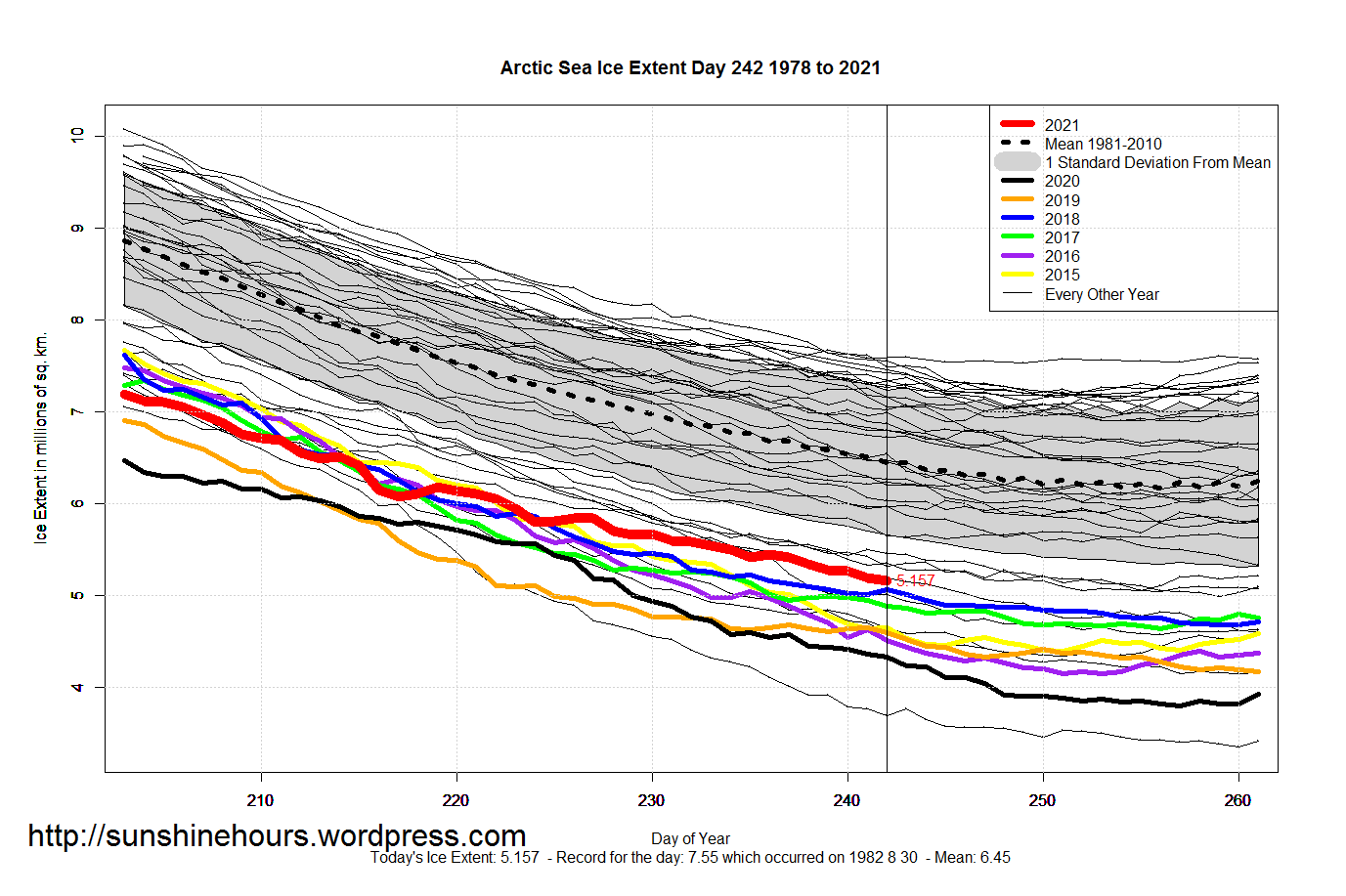 Arctic_Sea_Ice_Extent_Zoomed_2021_Day_242_1981-2010